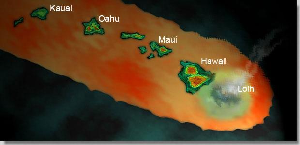 Hawaii Geology Plate Tectonics Hot Spot